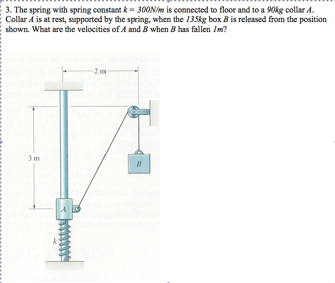 how to find spring constant k