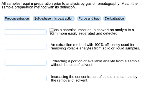 All Samples Require Preparation Prior To Analysis ... | Chegg.com