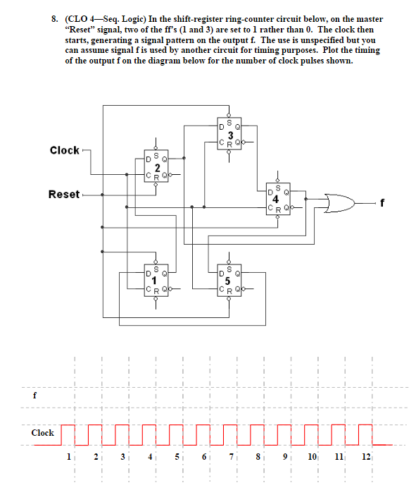 Solved in the shift register ring counter circuit below logic in the shift register ring ccuart Image collections