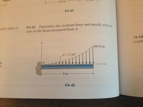 Determine the resultant force and specify where a