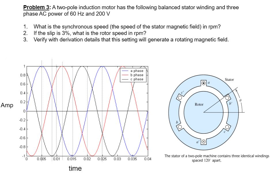Solved a two pole induction motor has the following balan a two pole induction motor has the following balan ccuart Choice Image