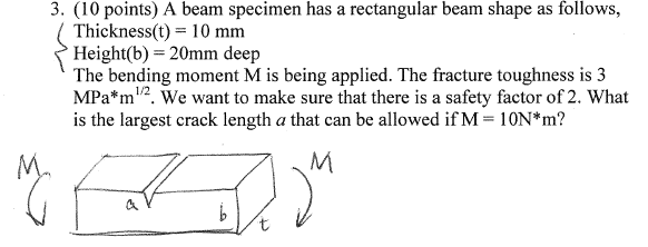 A beam specimen has a rectangular beam shape as fo