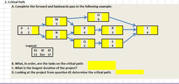 after asking your operations manager to conduct an analysis you have determined the precrash and postcrash activity - Activity Network Diagram Template