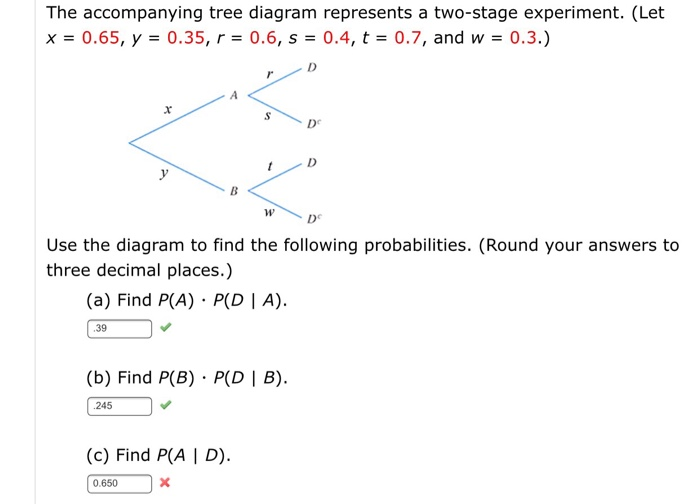 Solved the accompanying tree diagram represents a two sta the accompanying tree diagram represents a two sta ccuart Choice Image