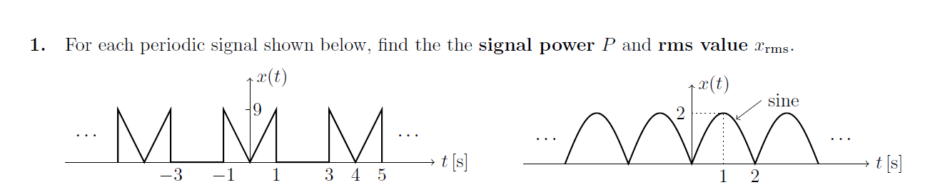 For each periodic signal shown below, find the the