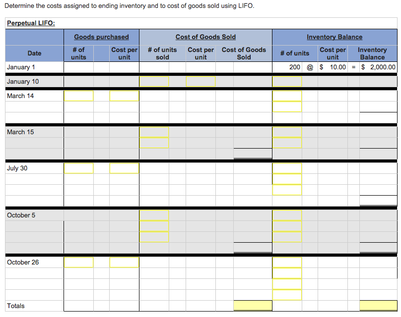 accounting plot