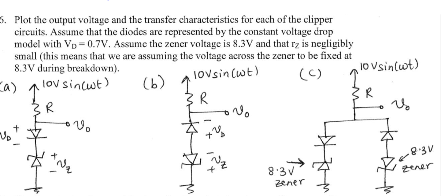 Plot the output voltage and the transfer character