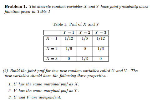 The discrete random variables x and y have joint p for Q table probability
