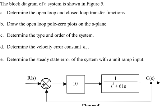 Solved: The Block Diagram Of A System Is Shown In Figure 5 ...