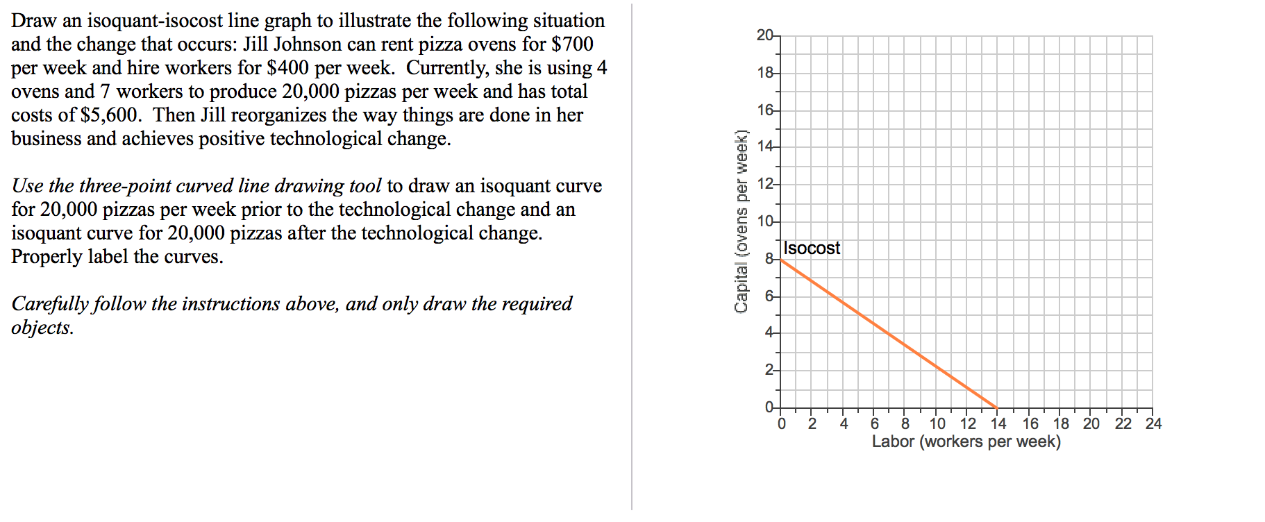 Drawing Line Graph Questions : Economics archive january chegg