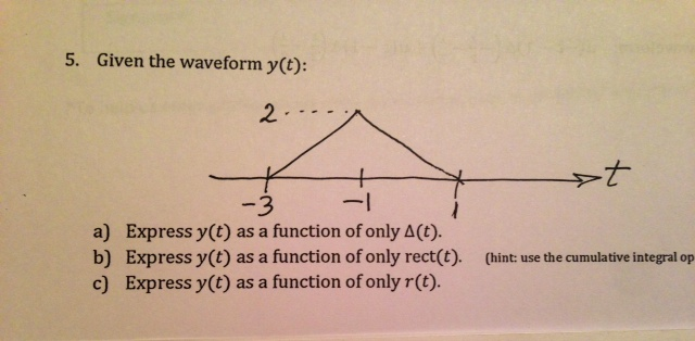 Given the waveform y(t): Express y(t) as a functi