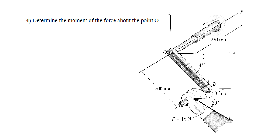 Determine the moment of the force about the point