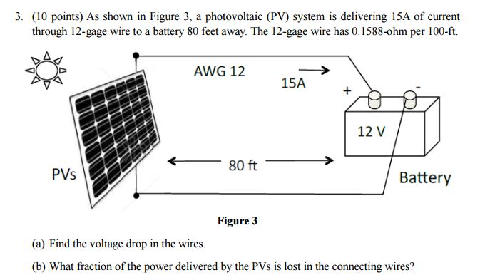 Solved as shown in figure 3 a photovoltaic pv system i as shown in figure 3 a photovoltaic pv system i greentooth Images