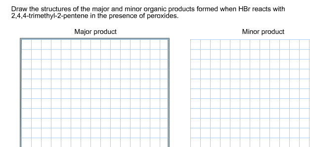 Draw the structures of the major and minor organic