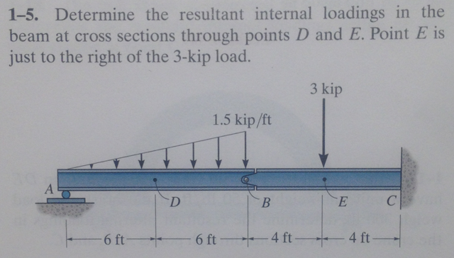 Determine the resultant internal loading in the be