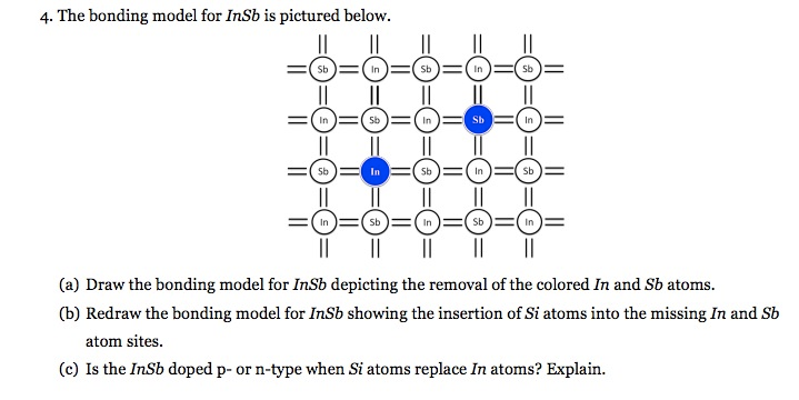 Is the InSb doped p- or n-type when Si atoms repla