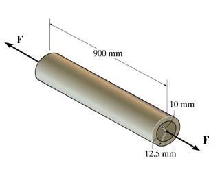 The thin-walled tube is subjected to an axial forc