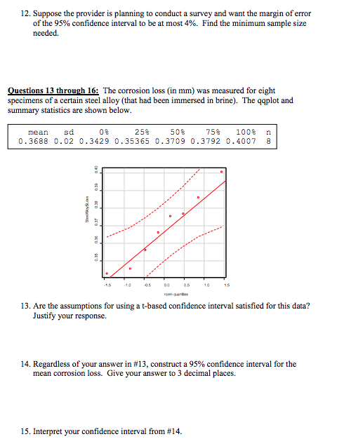 how to find sample size using margin of error
