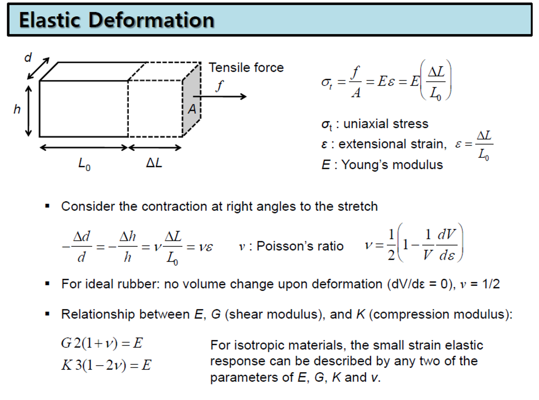 elastic deformation and poisson's ratio I know the range of poisson's ratio is -1 range of poissons ratio this quantity is a function of material properties and deformation for a linear elastic.