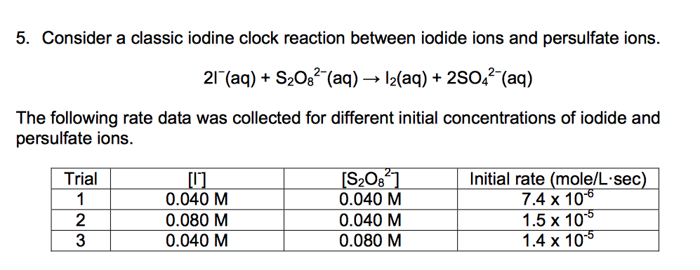 iodine clock reaction peroxydisulfate Try repeating without the thiosulfate - you should get an instant blue/black colour if you do, then there's probably too much thiosulfate meaning.