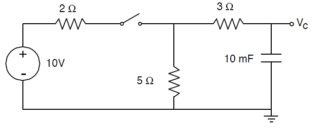 Consider the circuit shown above. The switch has