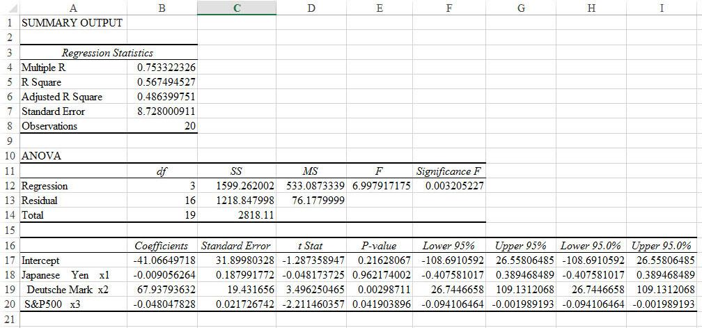 homework and obesity statistics