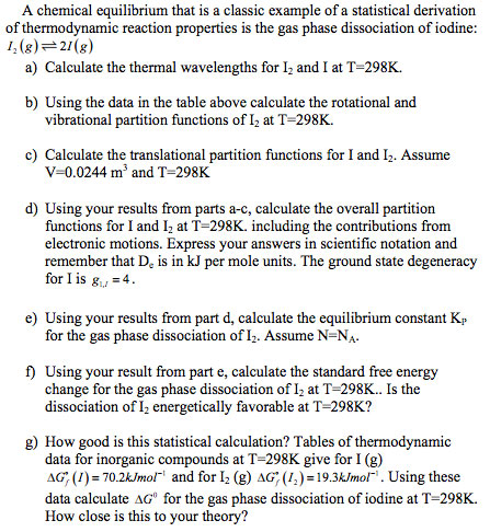 Solved A Chemical Equilibrium That Is A Classic Example O