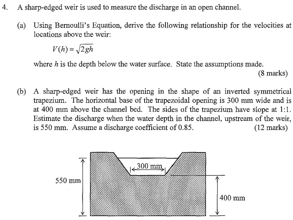 How To Find The Surface Area Ofposite Figuress Andposite Areas Pennant  Trapezium Area7th 4 A Sharpedged Weir Is Used To Measure The Discharge In  An
