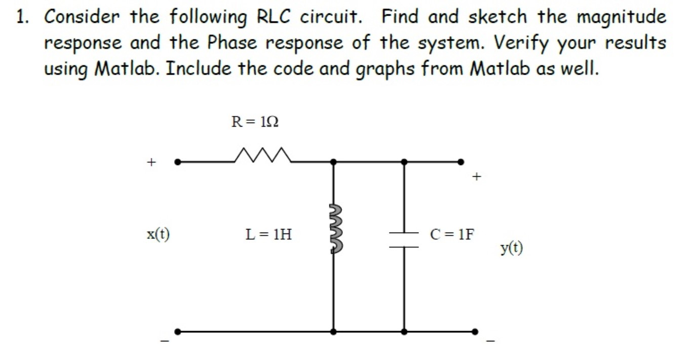 Consider the following RLC circuit. Find and sketc