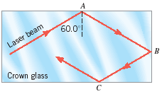 The drawing shows a crown glass (n = 1.523) slab w
