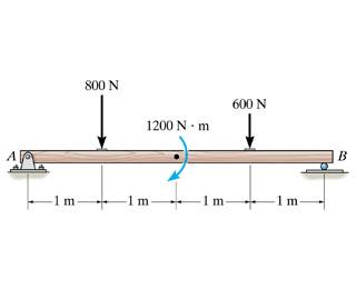 1) Draw The Shear Diagram For The Beam. Follow The... | Chegg.com