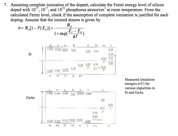 Assuming complete ionization of the dopant, calcul