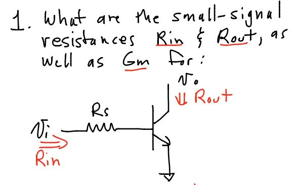 What is the small - signal resistances Rin and Rou