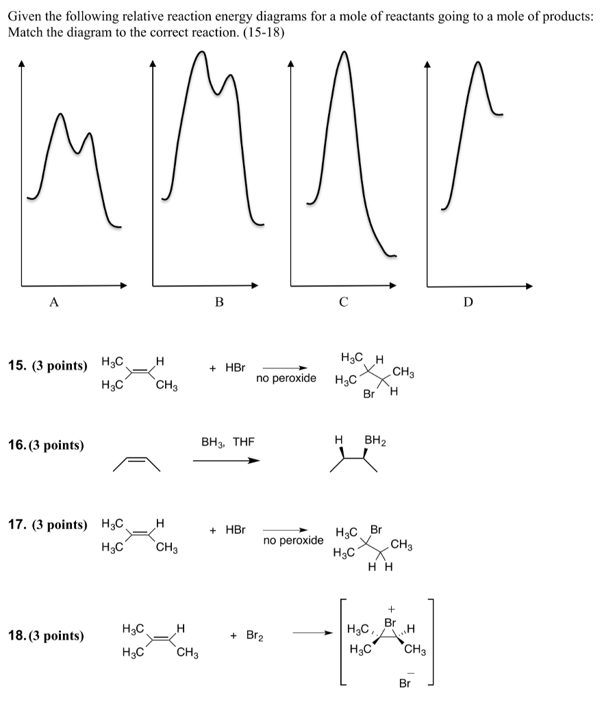 Solved given the following relative reaction energy diagr given the following relative reaction energy diagrams for a mole of reactants going to a mole pooptronica Gallery