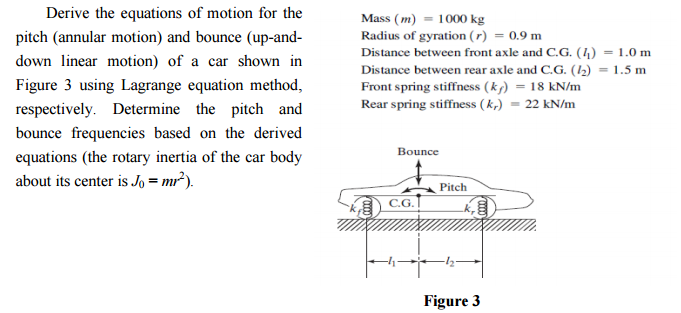 Derive The Equations Of Motion For The Pitch (annu... | Chegg.com