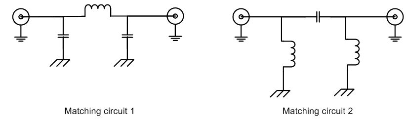 In radio frequency (RF) circuits used for portable