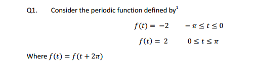 Consider the periodic function defined by1 f(t) =