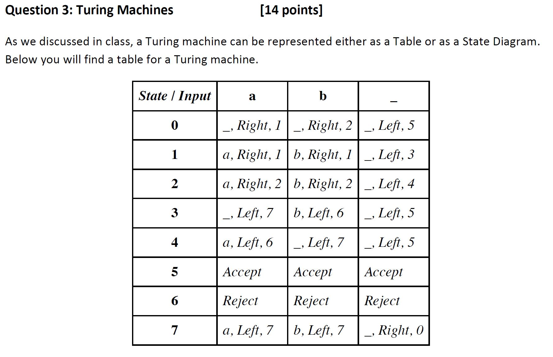 14 points question 3 turing machines as we disc chegg question 14 points question 3 turing machines as we discussed in class a turing machine can be represe pooptronica