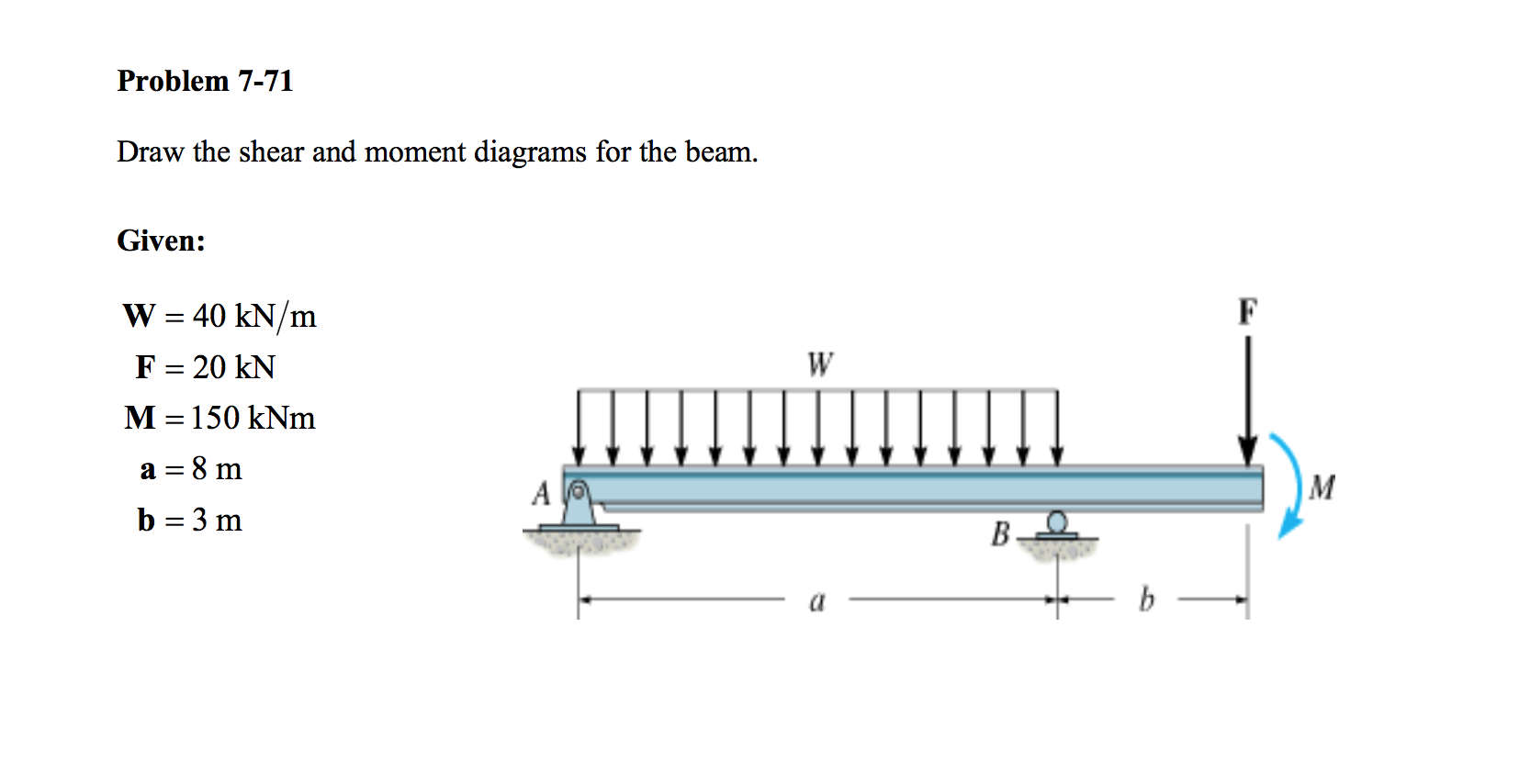 solved draw the shear and moment diagrams for the beam g beam design formulas shear and moment diagrams beam formulas with shear and moment diagrams