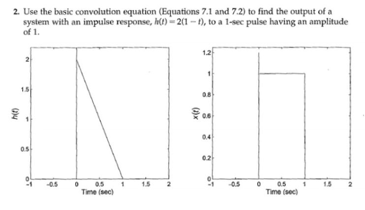 Use the basic convolution equation ( Equation 7.1