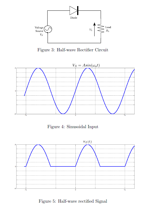 Hi! The problem is as follows: Figure 3 shows a ha