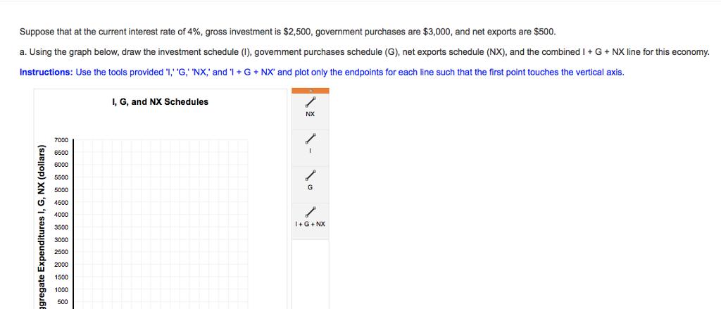 interest rate schedule