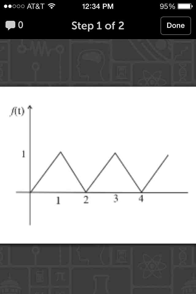 Find the exponential Fourier series for the signal