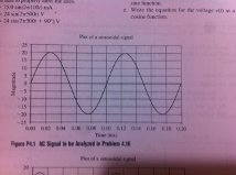 a) What is the frequency of the signal? b) What i