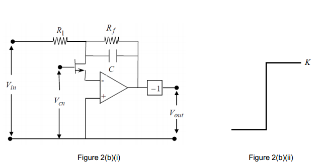 solved a jfet based sample and hold circuit is shown in f sample and hold circuit using jfet Sample and Hold Circuit NS
