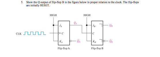 Show the Q output of flip-flop B in the figure bel