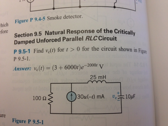 Natural Response of the Crit Damped Unforced Paral