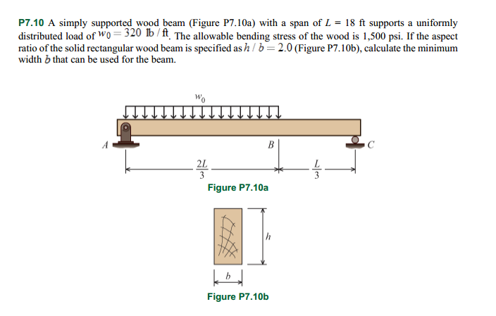 A Simply Supported Wood Beam Figure With