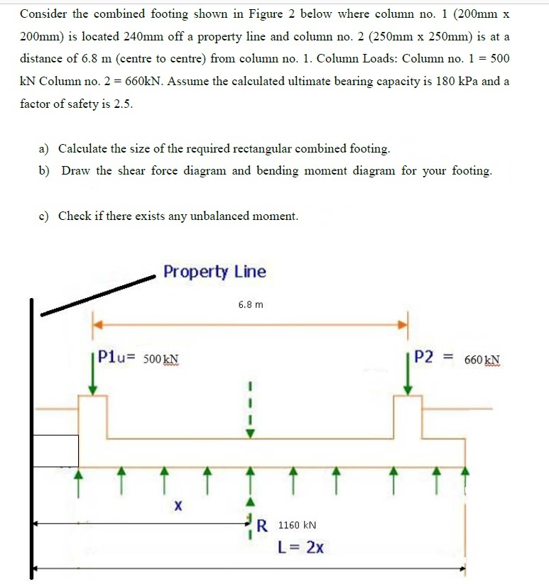 Civil D Draw Line Bearing Distance : Solved consider the combined footing shown in figure be