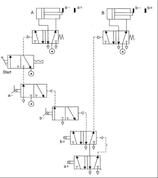 Pneumatic Counter Schematic Part : Solved determine the cylinder sequence for pneumatic